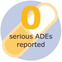 Adverse Drug Event (ADE)