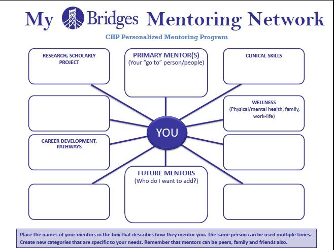 Bridges Mentoring Network